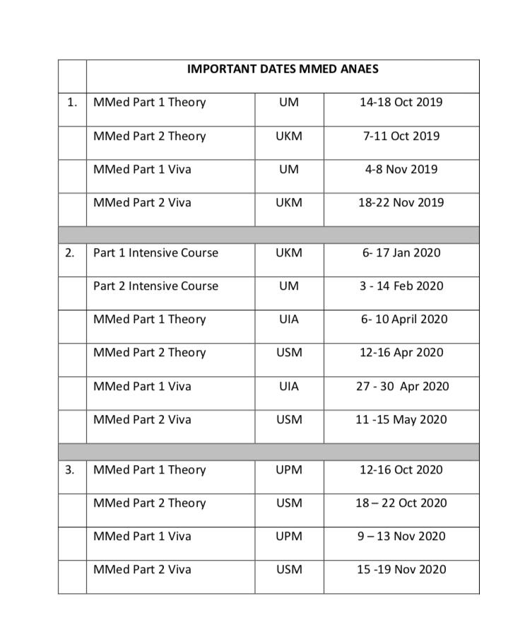 Important Dates MMed Anaesthesiology & Intensive Care