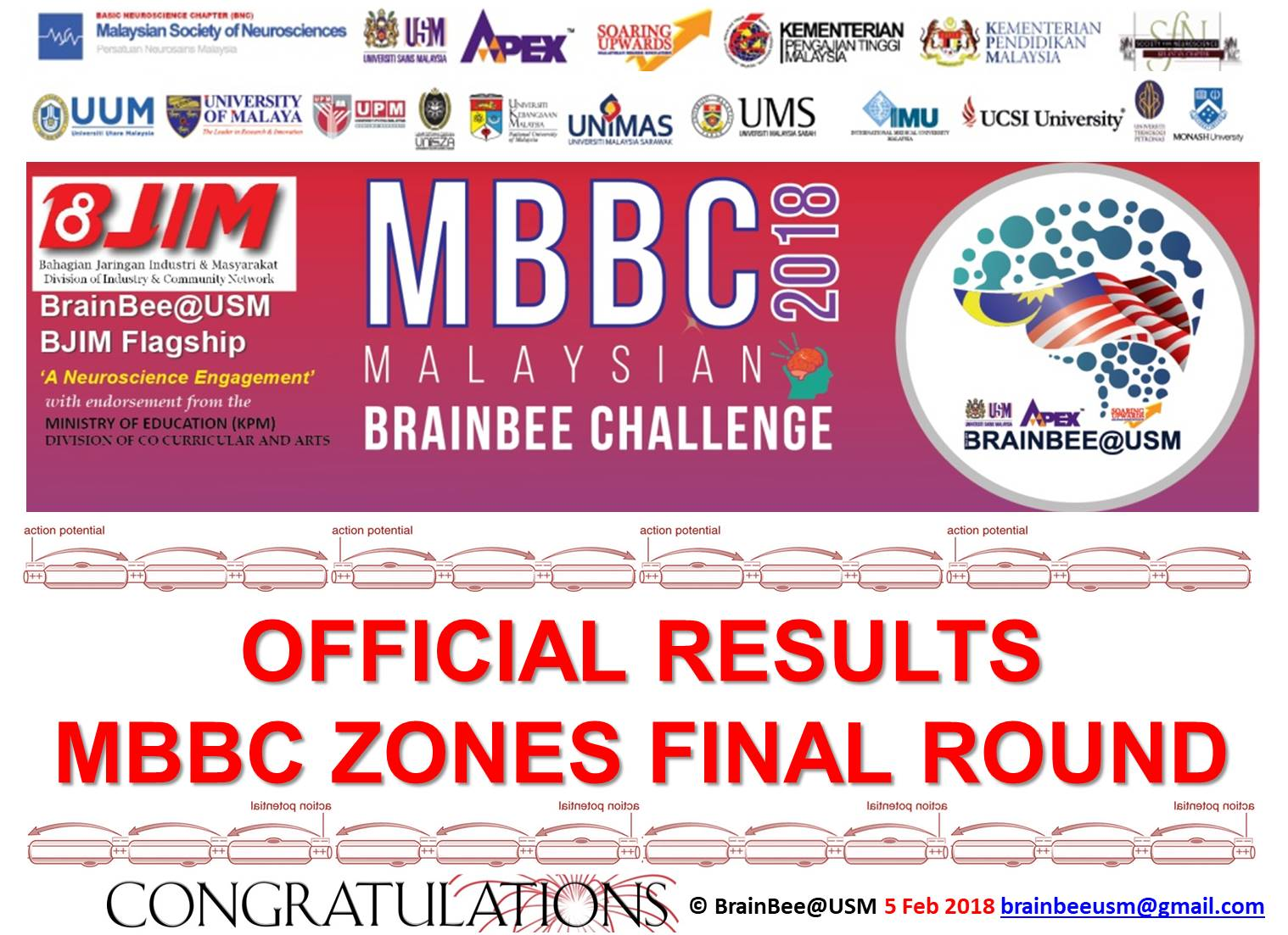 MBBC 2018 Zones Final - Results Announcement
