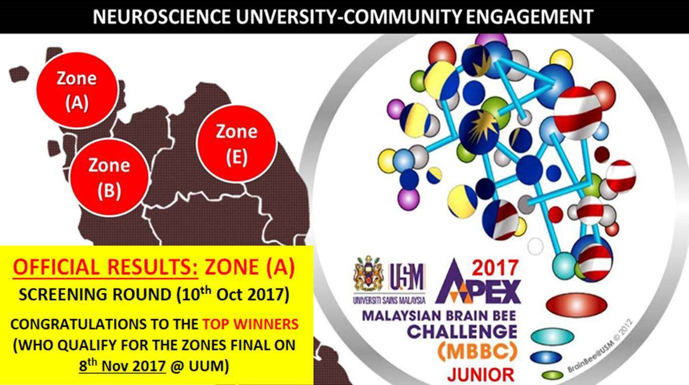 MBBC JUNIOR 2017 OFFICIAL RESULTS (ZONE A - SCREENING ROUND)