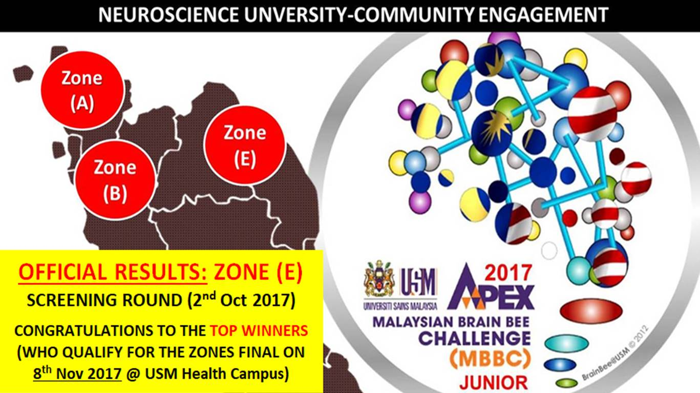 MBBC JUNIOR 2017 OFFICIAL RESULTS (ZONE E - SCREENING ROUND)